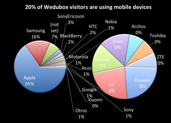 mobile-users-mooc-1024x735